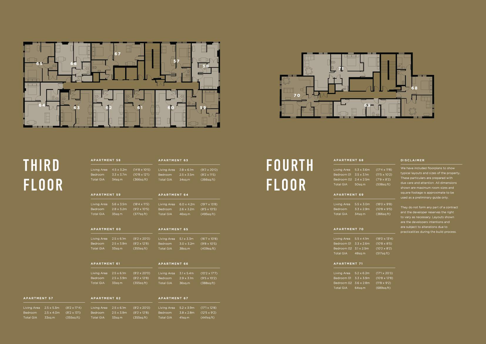 3 & 4 Floor Furness House